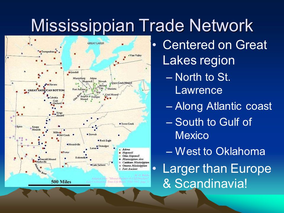 Mississippian Trade Network