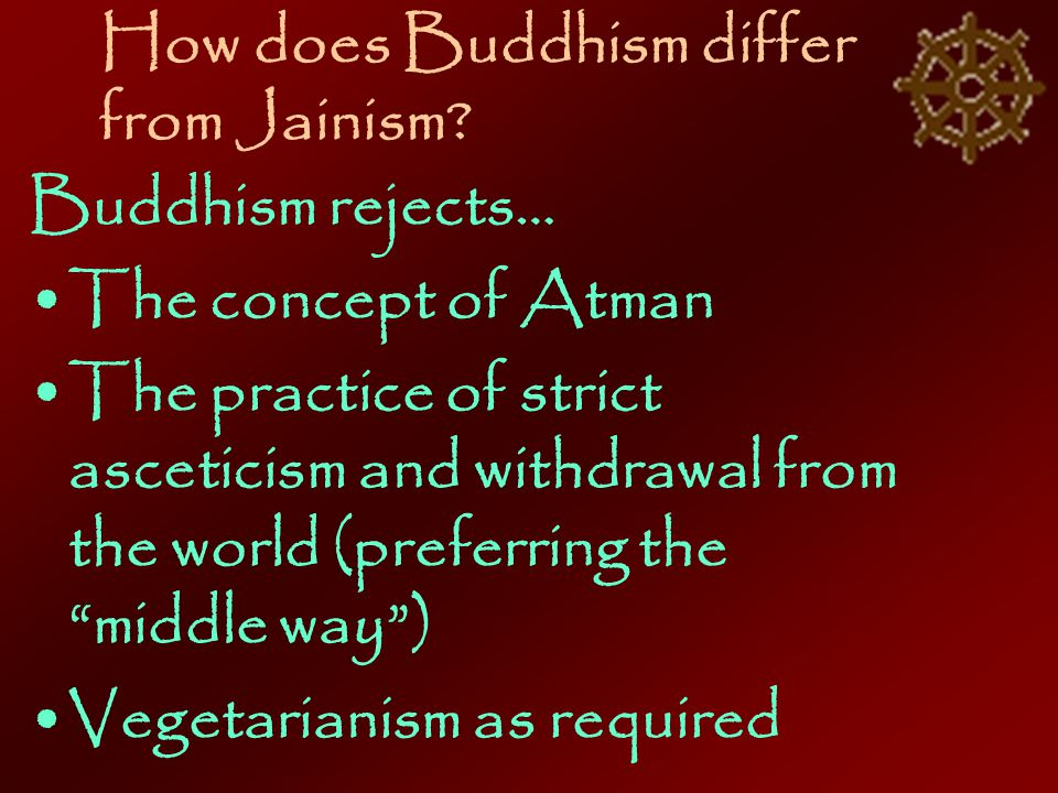 How does Buddhism differ from Jainism