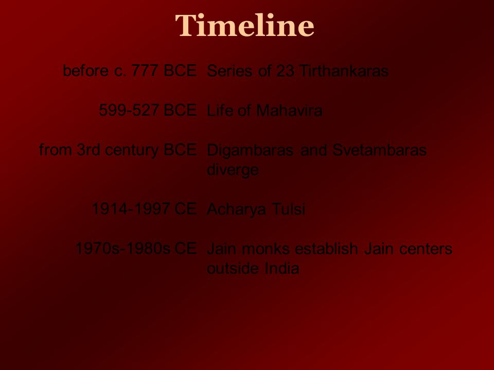 Timeline before c. 777 BCE BCE from 3rd century BCE