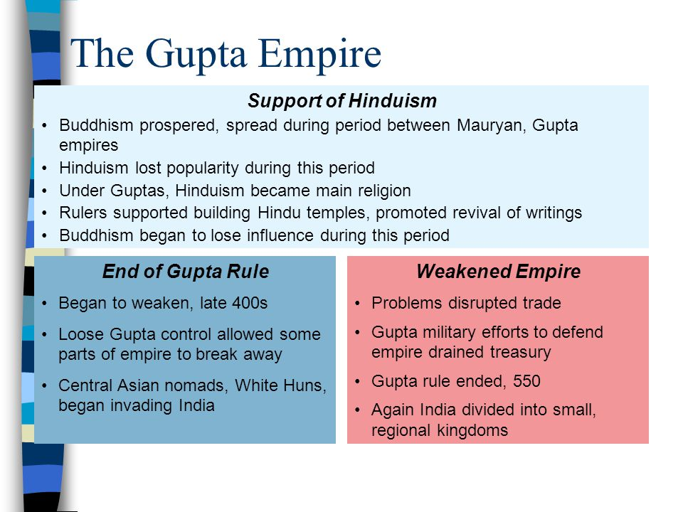 gupta empire ppt video online download. Black Bedroom Furniture Sets. Home Design Ideas