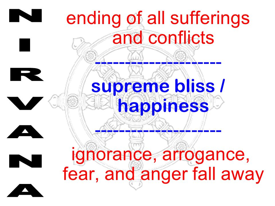 ending of all sufferings and conflicts ---------------------