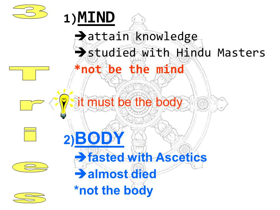 3 Tries 1)MIND attain knowledge studied with Hindu Masters