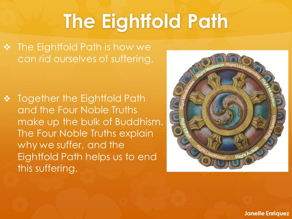 eight fold path christianity Religion worksheets buddhism christianity hinduism islam the eightfold path pdf (156kb) christianity worksheets.