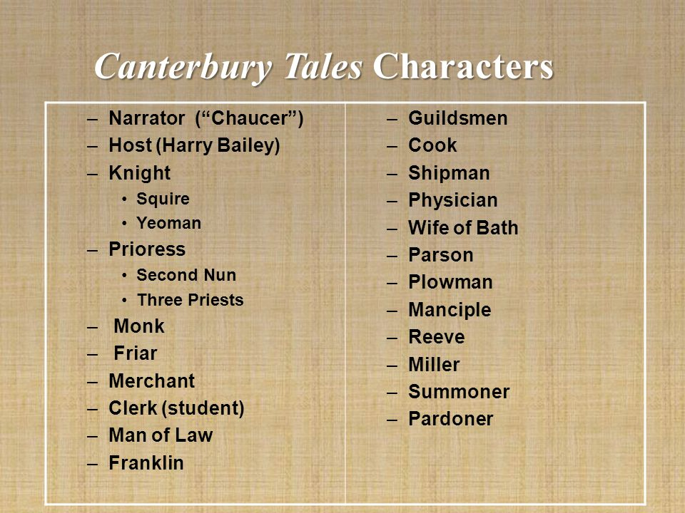 canterbury tales character analysis the knight The canterbury tales questions and answers the question and answer section for the canterbury tales is a great resource to ask questions, find.