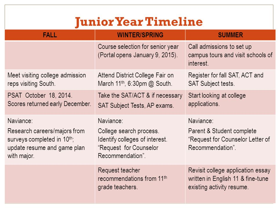 march 2012 sat essay prompt Ap® english language and composition 2012 free-response questions  and college success — including the sat® and the advanced  one-third of the total essay .