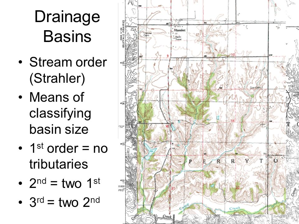 Drainage Basins Stream order (Strahler)
