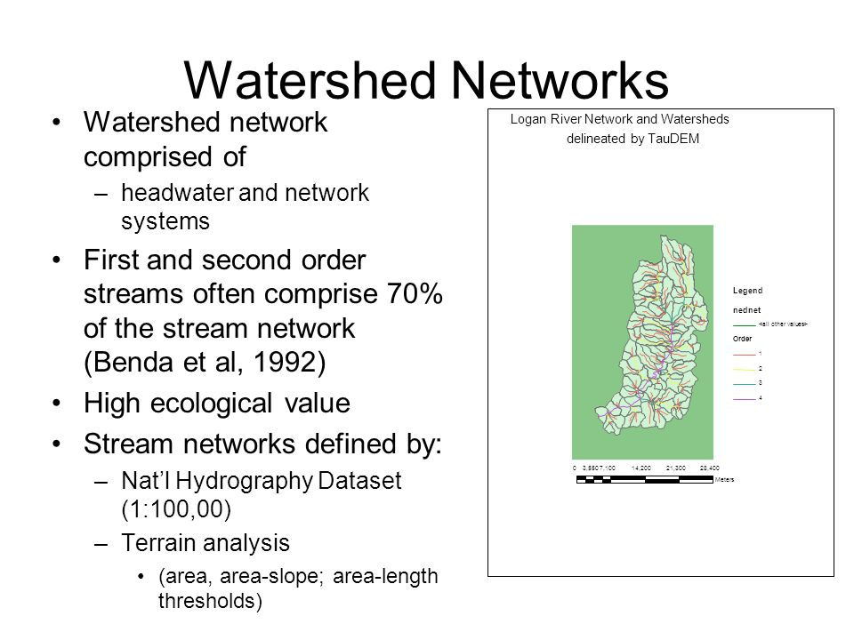 Watershed Networks ­ Watershed network comprised of
