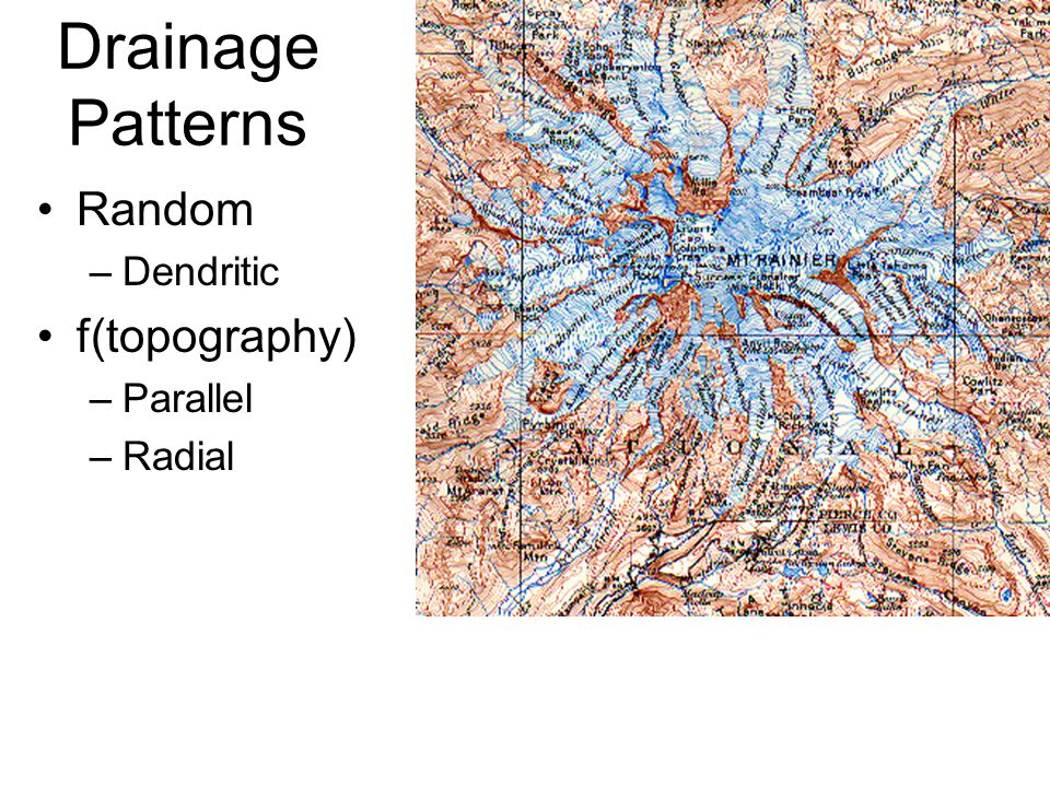 Drainage Patterns Random Dendritic f(topography) Parallel Radial