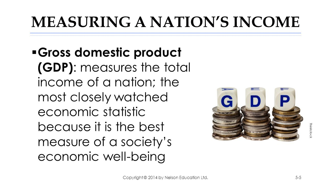 gdp as a measure of the The gdp growth rate measures how fast the economy is growing it does this by comparing one quarter of the country's gross domestic product to the previous quarter gdp measures the economic output of a nation.