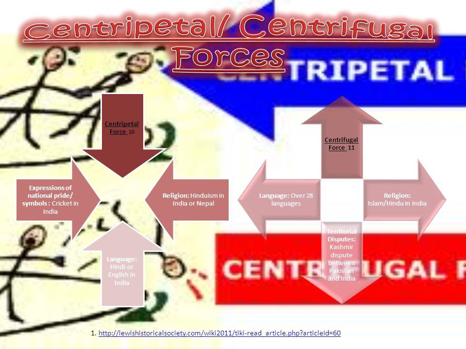 Centripetal/ Centrifugal Forces