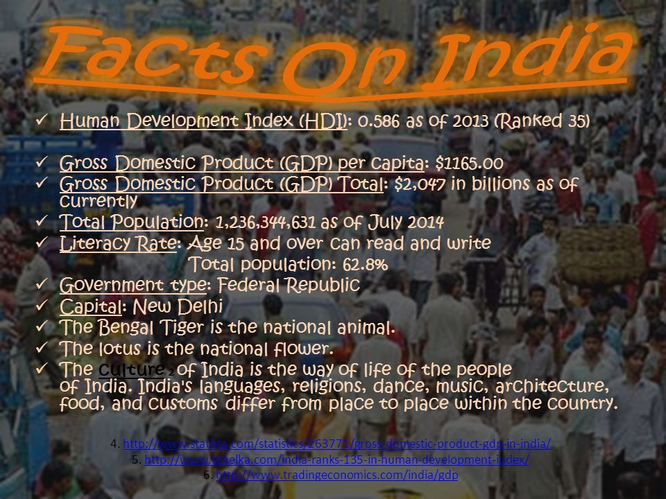 Facts On India Human Development Index (HDI): 0.586 as of 2013 (Ranked 35) Gross Domestic Product (GDP) per capita: $1165.00.