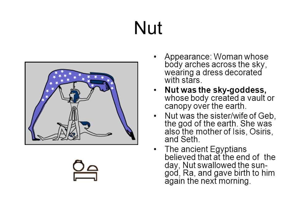 Nut Appearance: Woman whose body arches across the sky, wearing a dress decorated with stars.