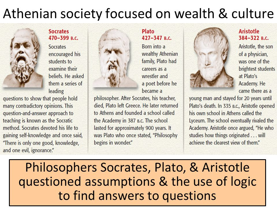 plato and the greek polis Read and learn for free about the following article: the greek polis  philosophy: socrates, plato and aristotle classical greek society classical greek culture.