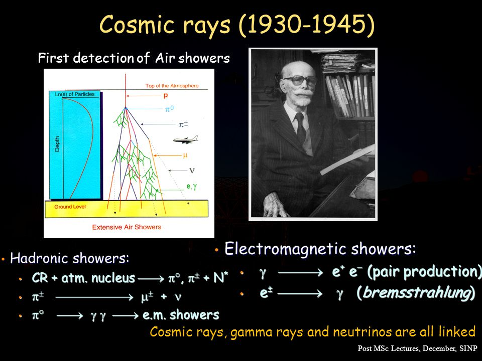 a history of the discovery of cosmic rays The existence of high-energy cosmic ray particles bombarding earth was first  discovered in the 1960s, but their origin was a mystery.