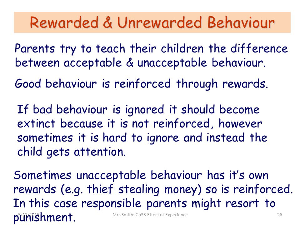 acceptable and unacceptable behaviors Although differences between these two environments have been identified, the link between the underlying behavioural norms, and what is regarded as acceptable and unacceptable behaviour online has not been comprehensively explored - even less so from the perspective of the youth.