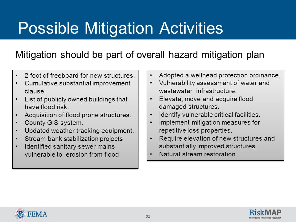 water pollution mitigation plan The mata-susitna nuskaborough all-hazards mitigation plan was developed to air pollution control, day care facilities, historic and water pollution control.