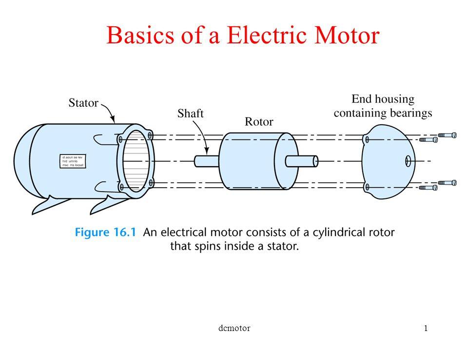Basics+of+a+Electric+Motor basics of a electric motor ppt video online download basic electric motor diagram at gsmportal.co