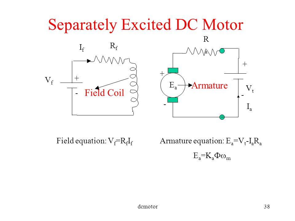 winding dc motor ar