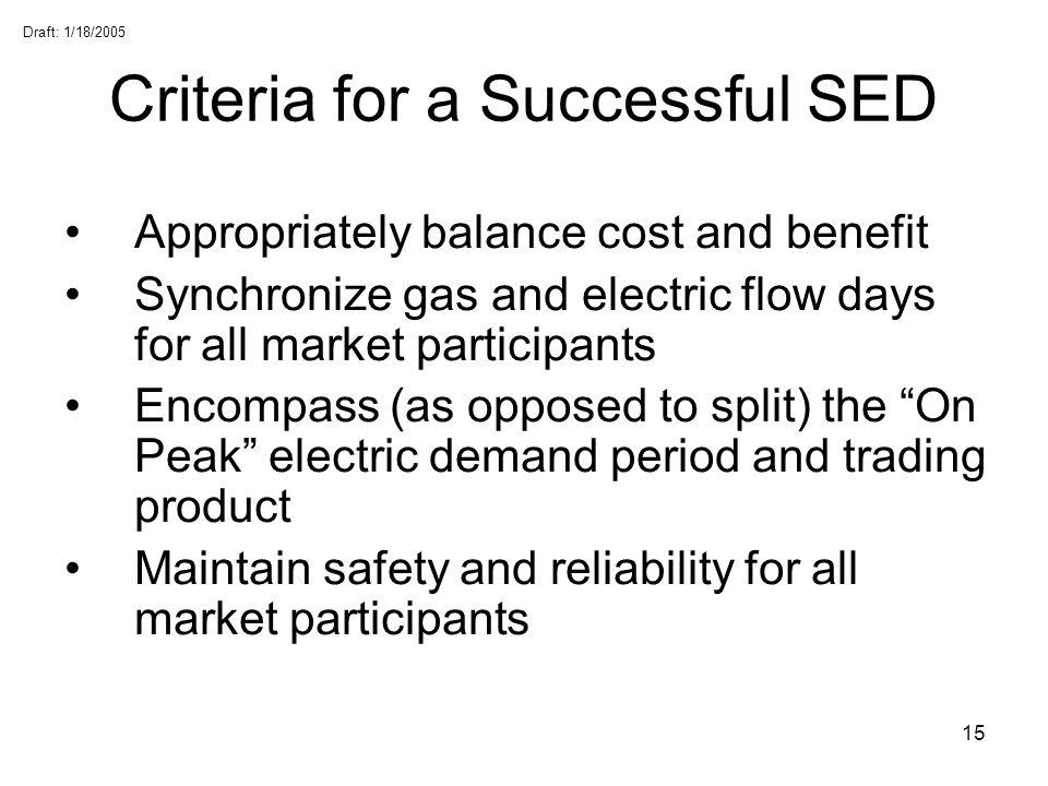 Criteria for a Successful SED