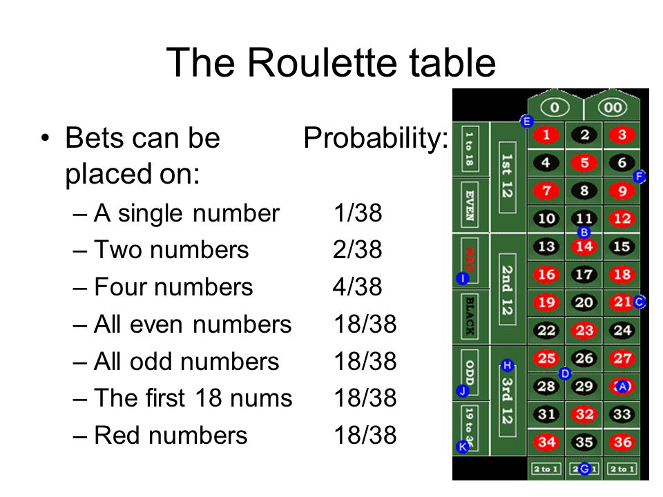 Roulette number payouts