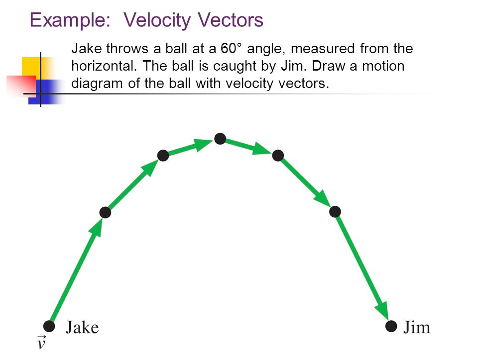 how to find horizontal distance with velocity and angle