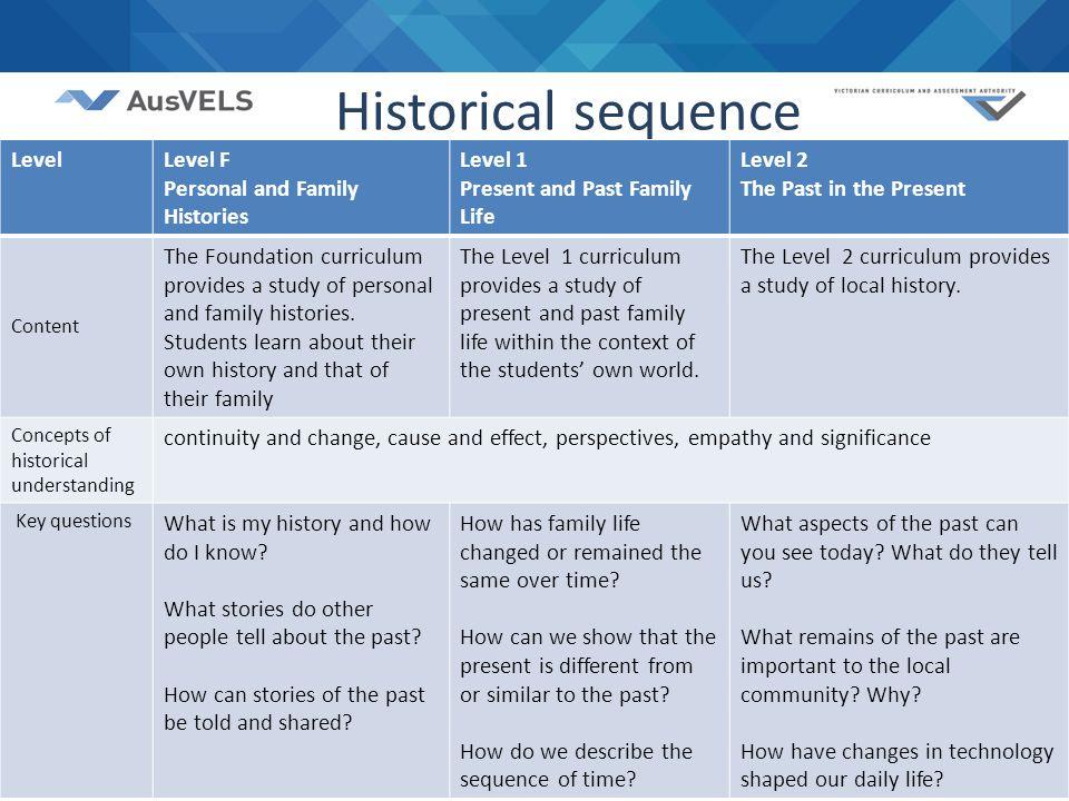 8 Historical ...