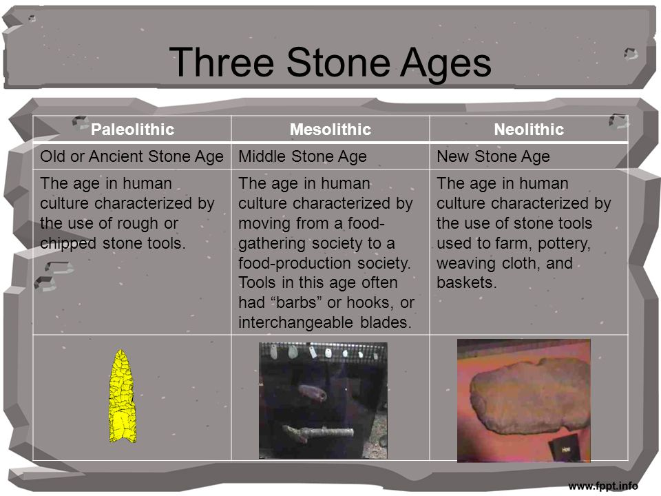 paleolithic mesolithic and neolithic people They were also still a stone age people, evn the most advanced archeologists have didided the stone age into the paleolithic, mesolithic, and neolithic.