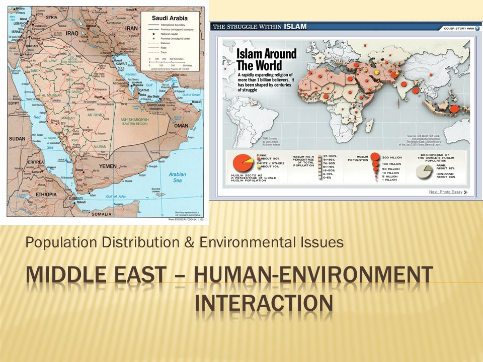 Middle East – Human-Environment interaction