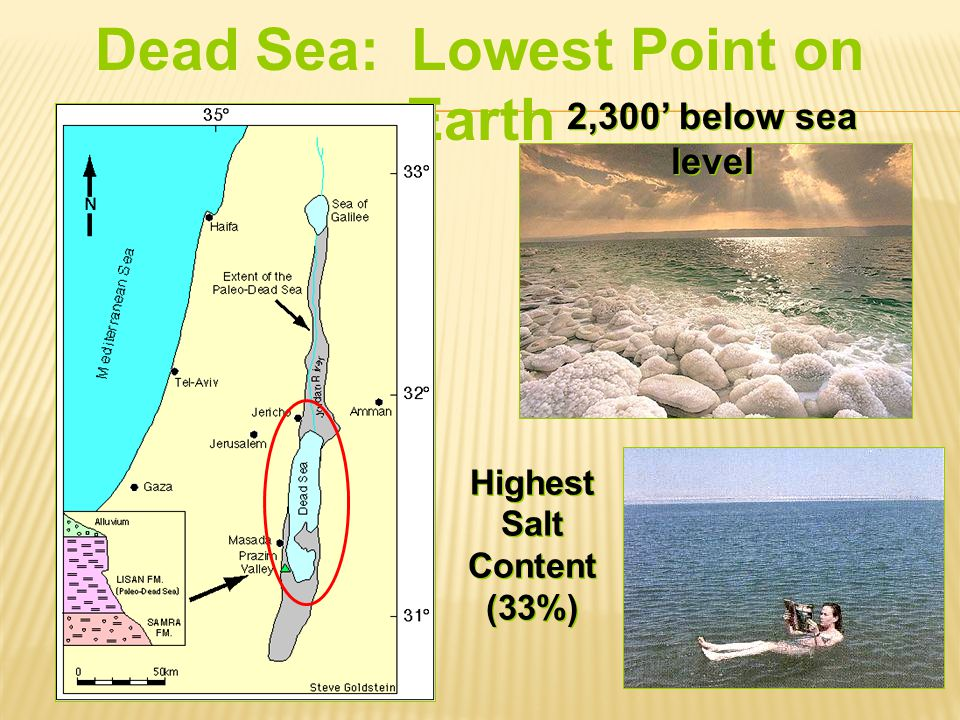 Dead Sea: Lowest Point on Earth Highest Salt Content (33%)