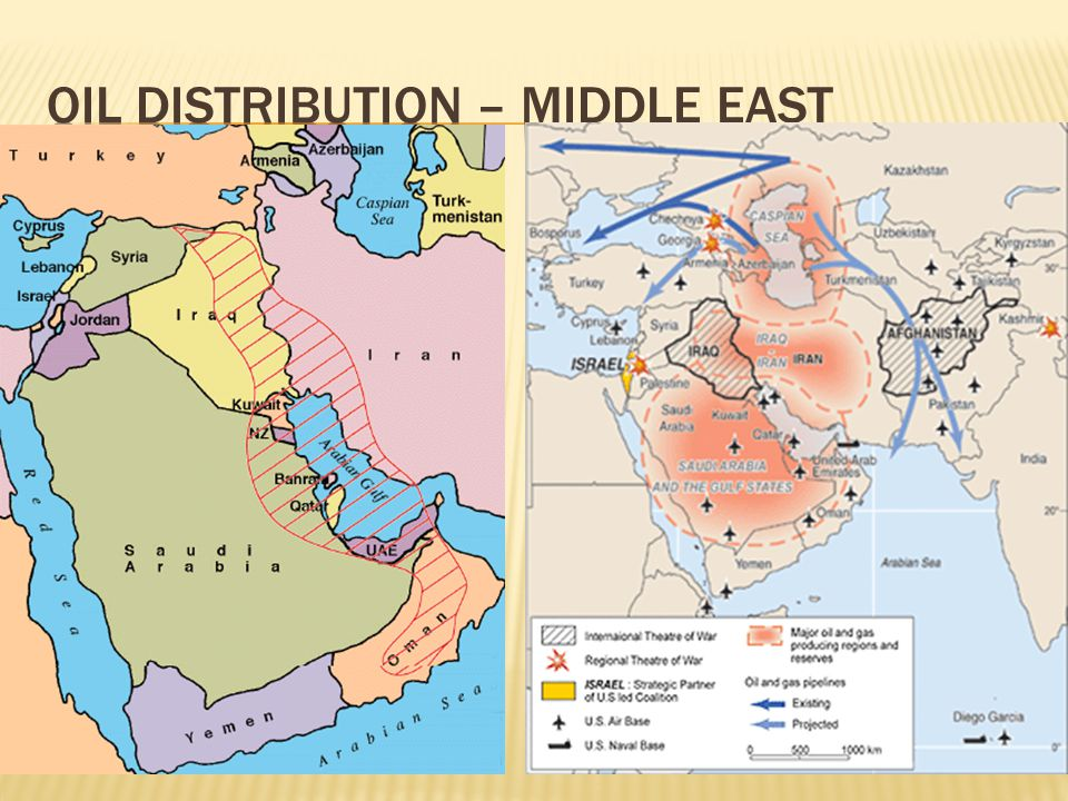 Oil Distribution – Middle East