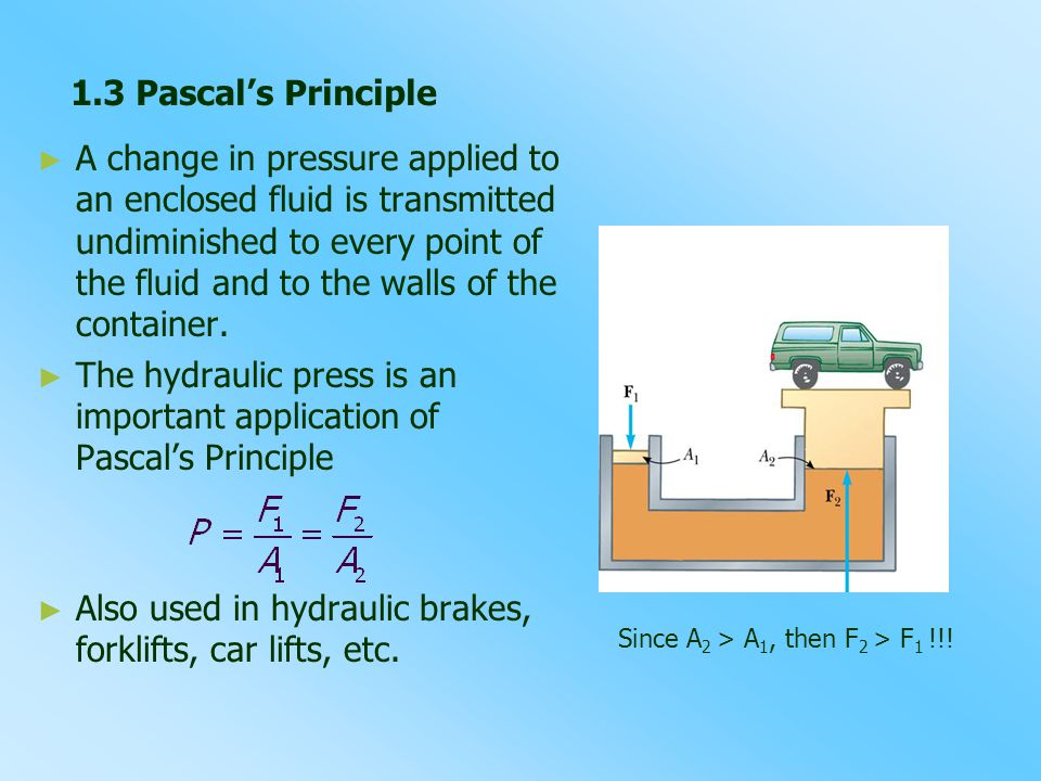 The hydraulic press is an important application of Pascal's Principle