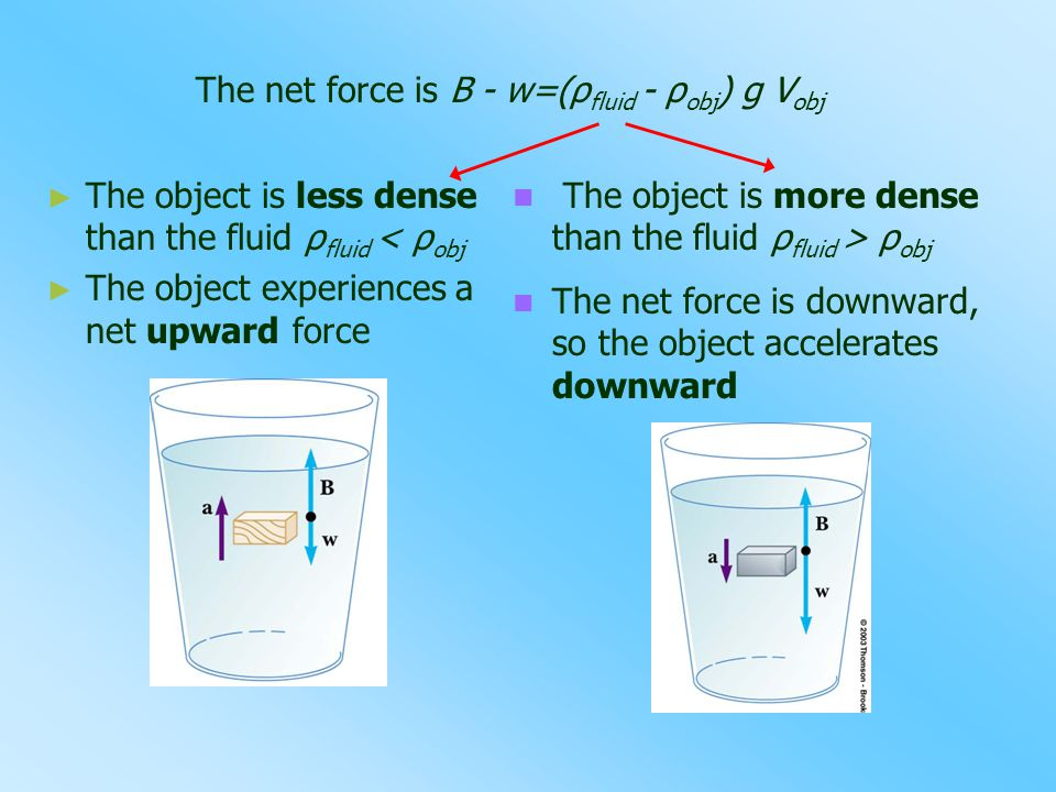 The net force is B - w=(ρfluid - ρobj) g Vobj