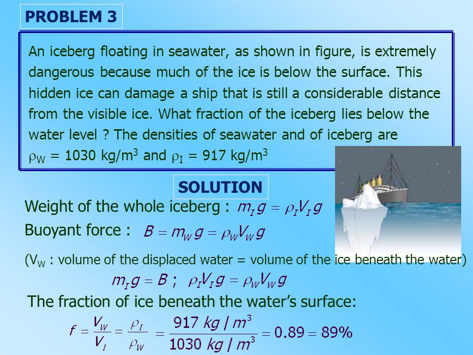 Weight of the whole iceberg :