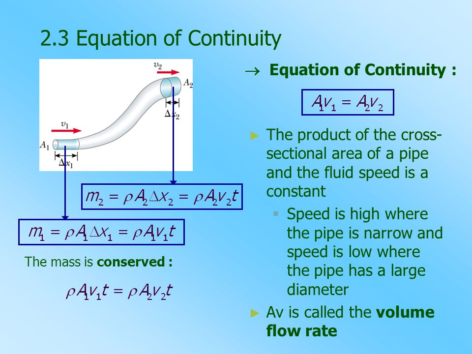 2.3 Equation of Continuity