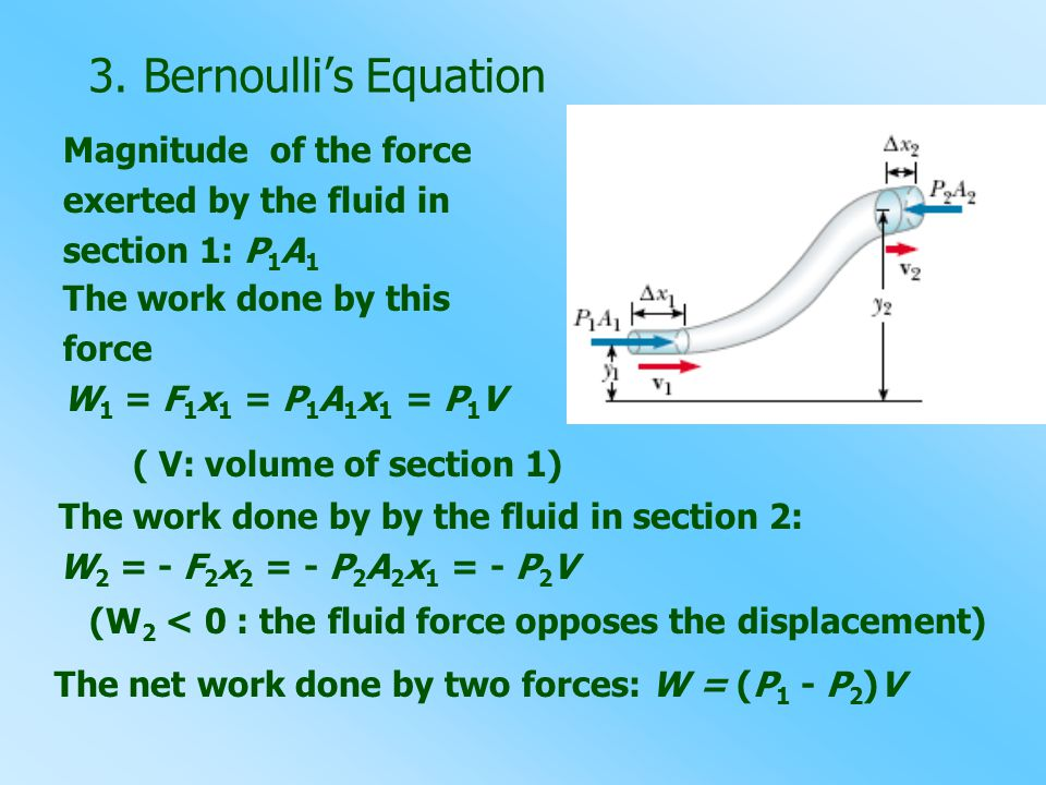 3. Bernoulli's Equation Magnitude of the force exerted by the fluid in