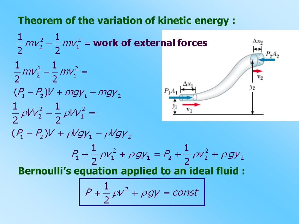 Theorem of the variation of kinetic energy :