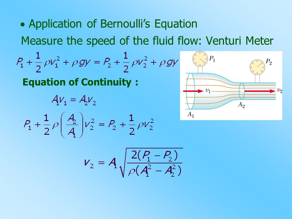 Measure the speed of the fluid flow: Venturi Meter