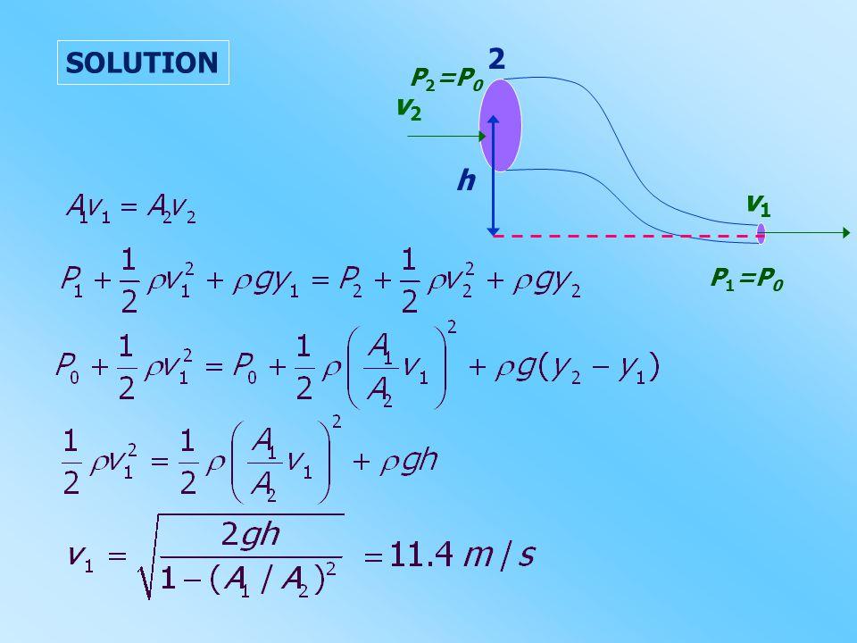 SOLUTION h v2 v1 2 P2=P0 P1=P0