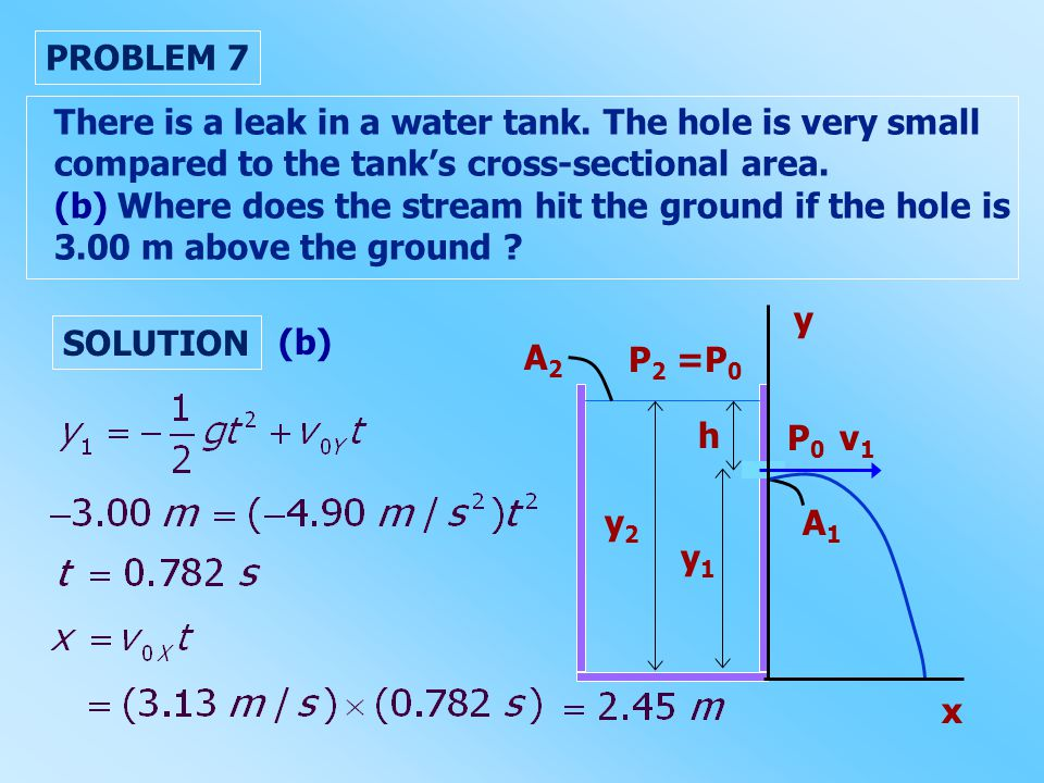 PROBLEM 7 There is a leak in a water tank. The hole is very small compared to the tank's cross-sectional area.