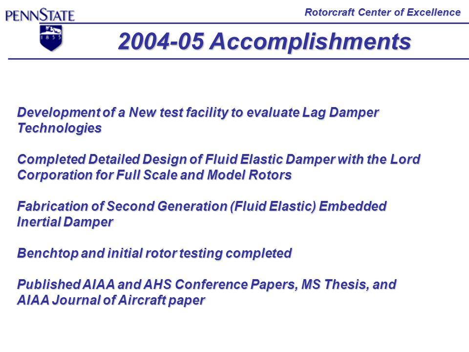 aiaa journal of aircraft image wallpaper hd