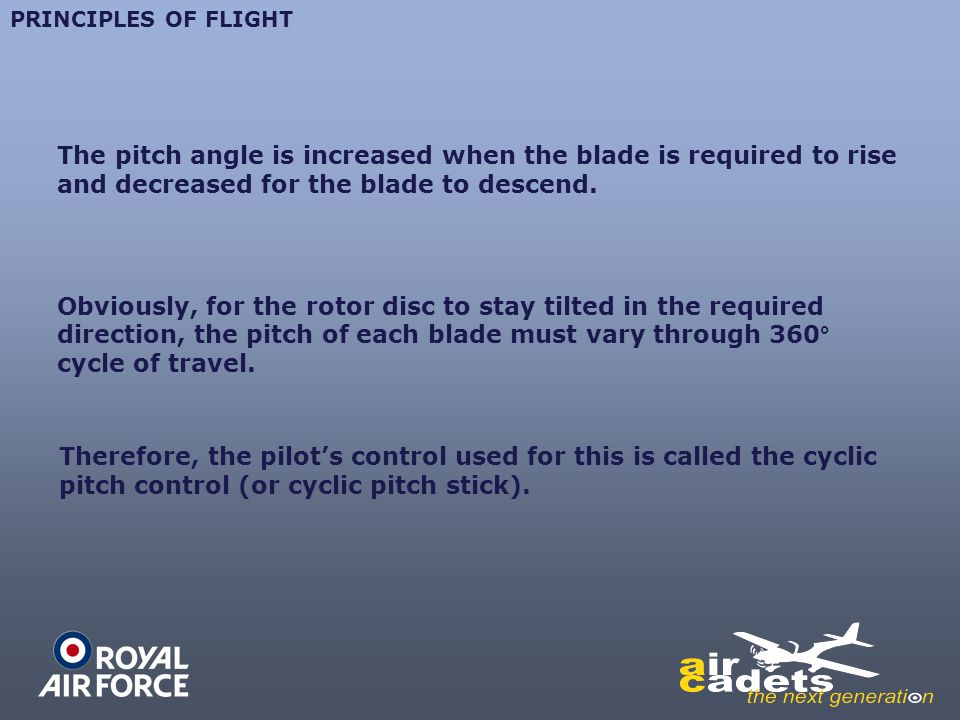 The pitch angle is increased when the blade is required to rise