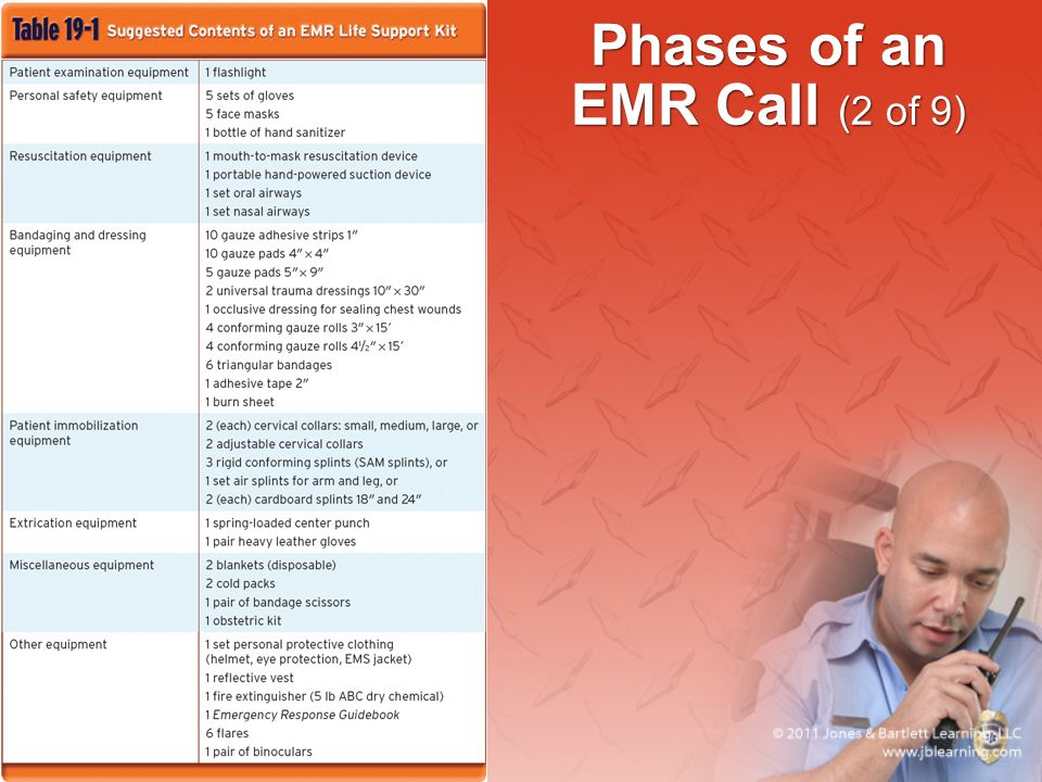 Phases of an EMR Call (2 of 9)