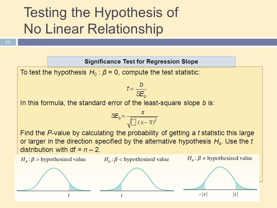 Testing the Hypothesis of No Linear Relationship