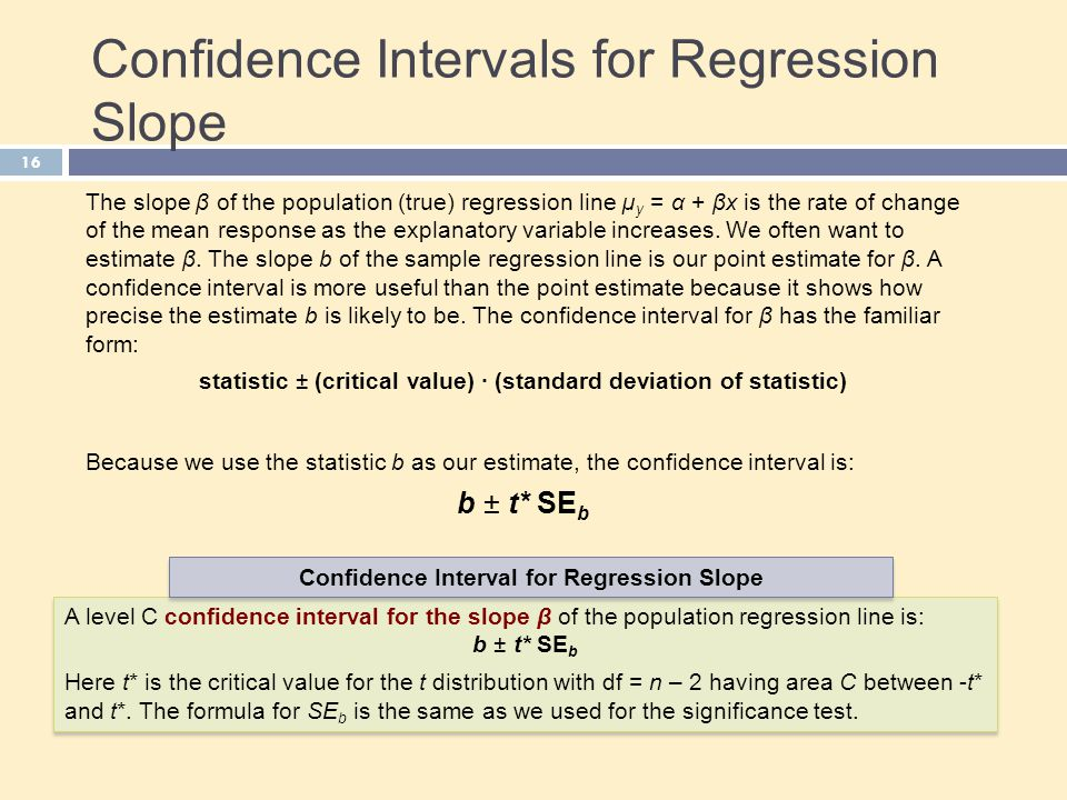 Confidence Intervals for Regression Slope