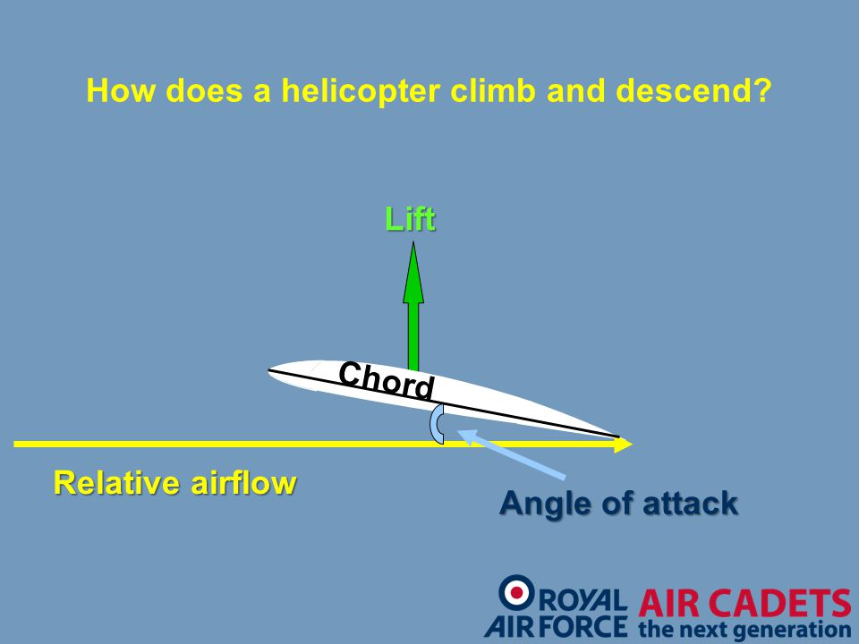 How does a helicopter climb and descend