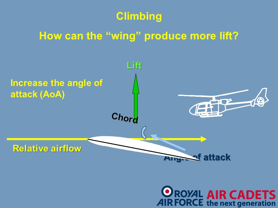 How can the wing produce more lift