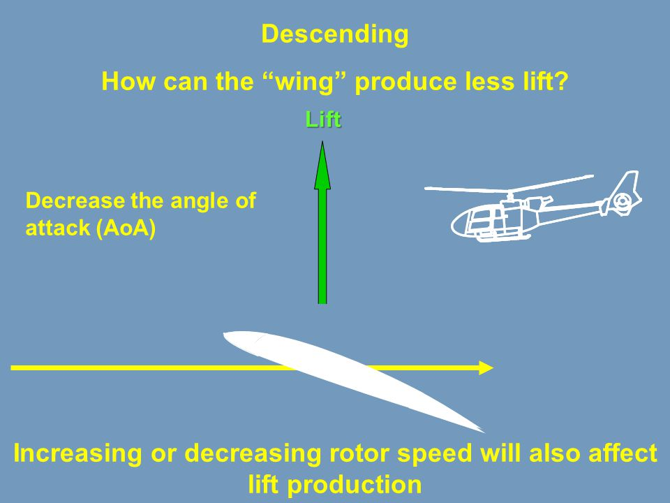How can the wing produce less lift