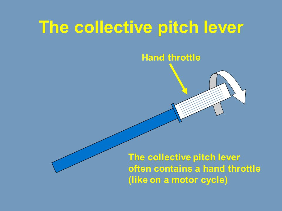 Pitch Control Lever : Know the principles of flight and control for rotary wing