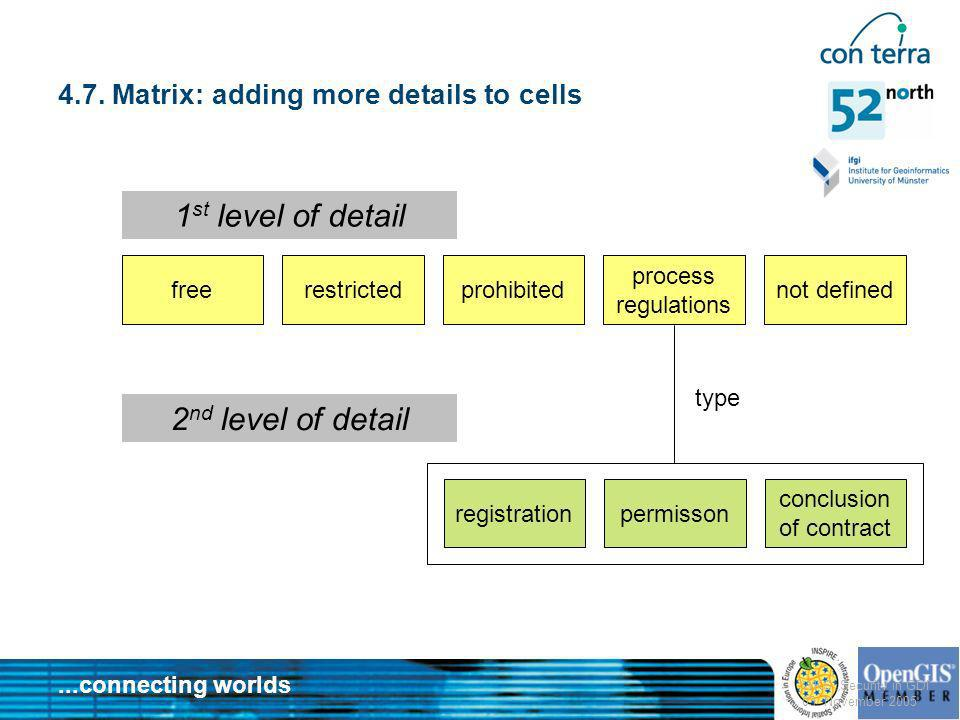 4.7. Matrix: adding more details to cells
