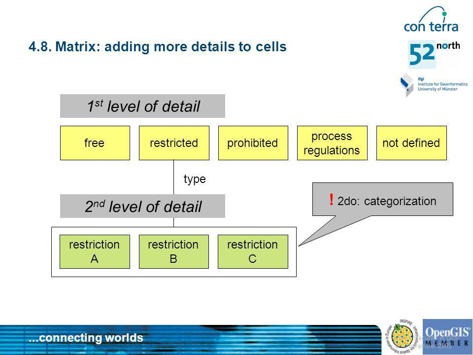 4.8. Matrix: adding more details to cells